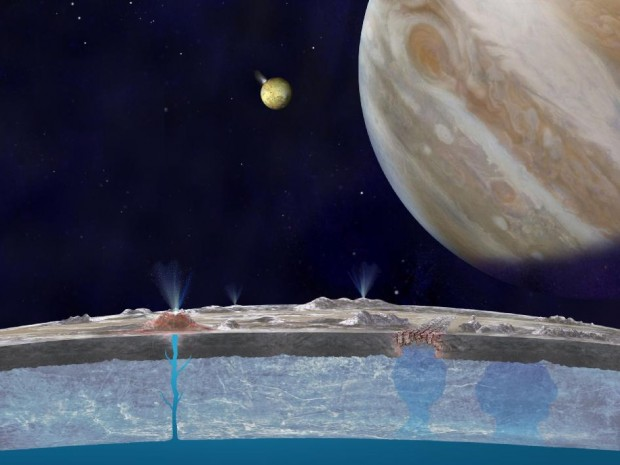 Artist's illustration of how water from Europa's underground ocean can reach the surface. Credit: NASA / JPL-Caltech