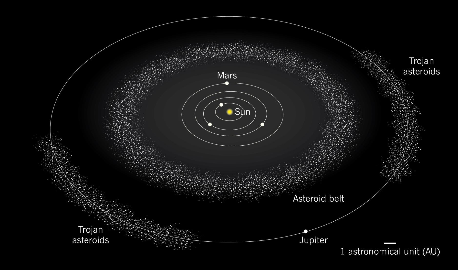 venus on asteroid belt - photo #5