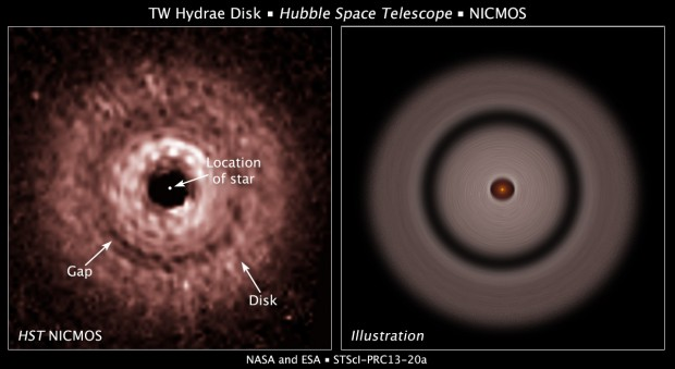 Hubble image and illustration showing the gap in the planetary disk surrounding TW Hydrae. Credit: NASA, ESA, J. Debes (STScI), H. Jang-Condell (University of Wyoming), A. Weinberger (Carnegie Institution of Washington), A. Roberge (Goddard Space Flight Center), G. Schneider (University of Arizona/Steward Observatory), and A. Feild (STScI/AURA)